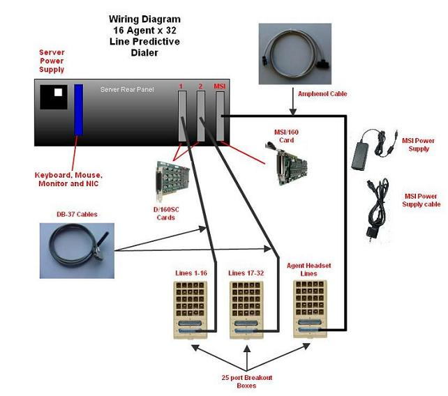SpitFire Help Desk :: Wiring Diagram for Analog Dialogic Cards/Phone Lines