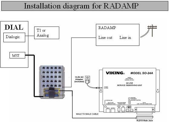 Spitfire help desk viking radamp so 24a setup viking radamp so 24a setup installation instructions for radamp publicscrutiny Image collections
